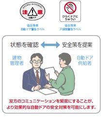 点検・整備に関する契約